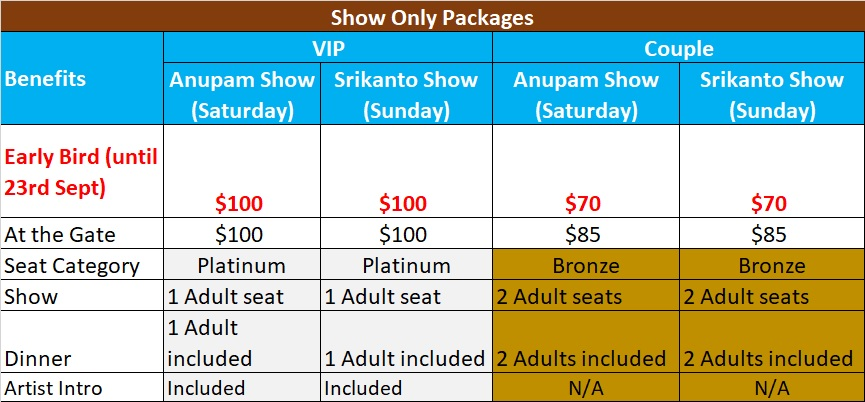 Durga Puja Show Only Passes / Packages